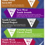 The Kids Are All Right: Youth Week in New Westminster